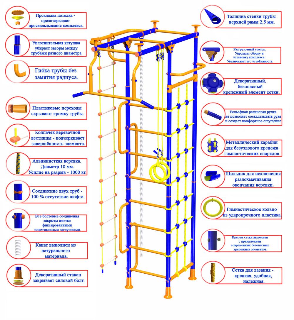 Схема сборки детского комплекса